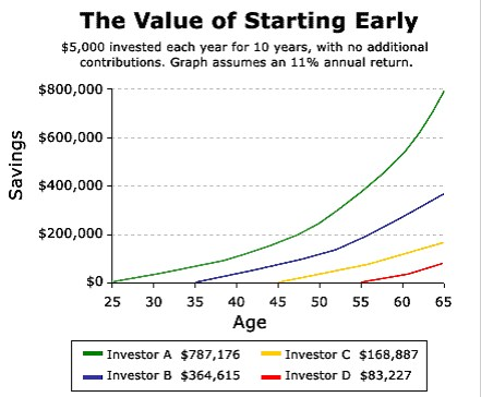 compounding_interest