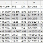Simple Google Docs Stock Portfolio
