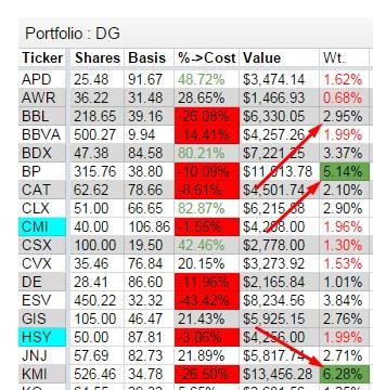 portfolio_weights